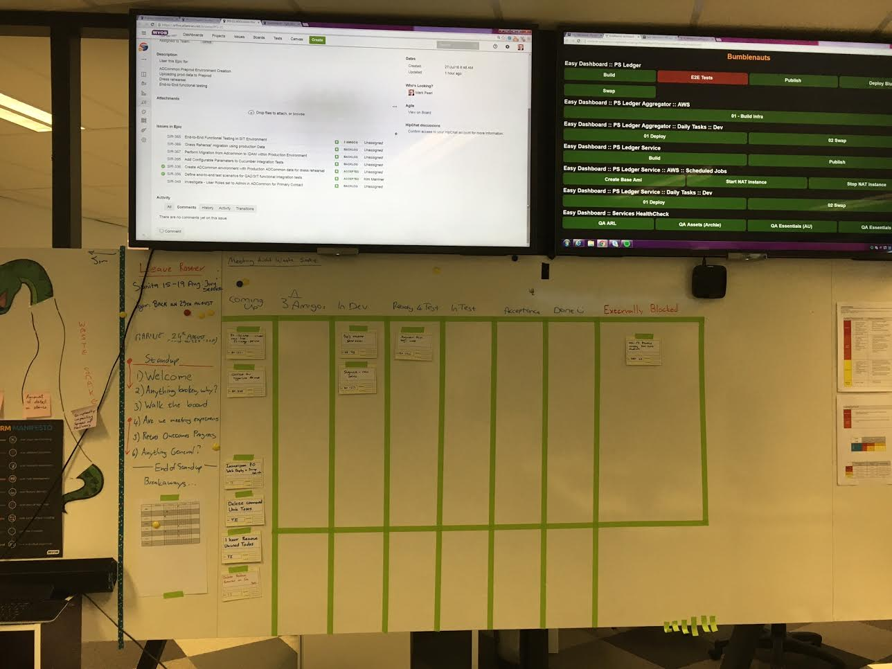 Picture of Phsyical & Digital Boards