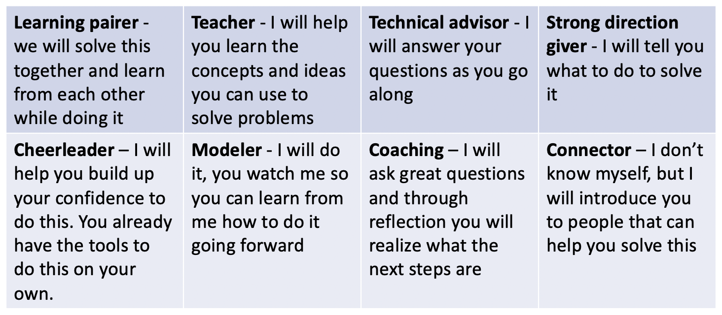 Different tools in mentoring